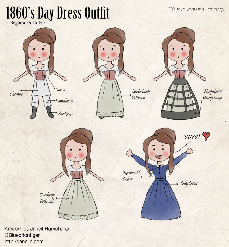 A cute Instagram girl modeling an 1860's day dress outfit, complete with petticoats, corset and a hoopskirt